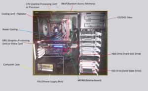 Diagram of Computer components